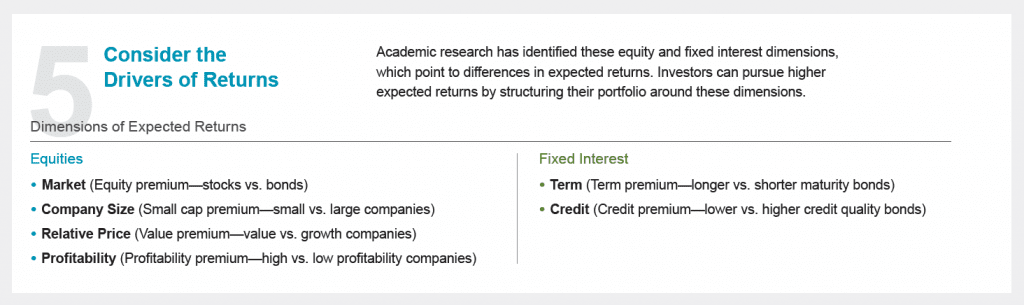 investment principles 5